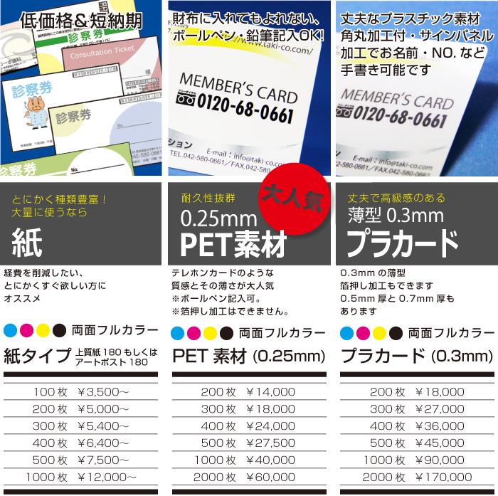 紙・0.19mmPET素材・0.25mmPET素材・薄型0.3mmプラカードの4種類の価格表
